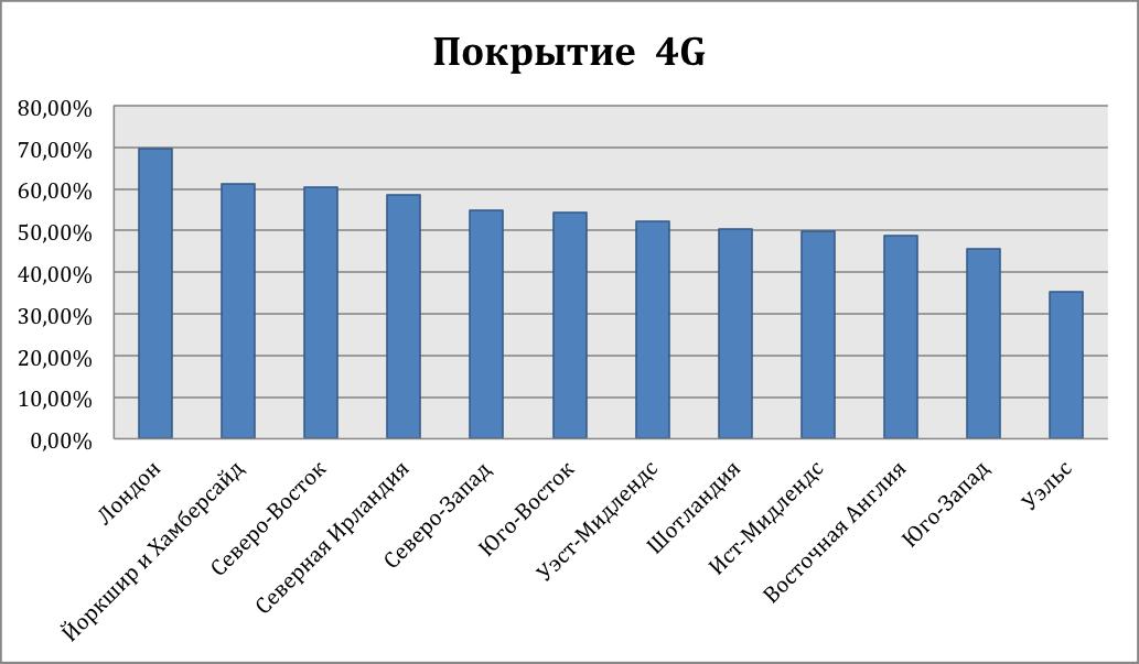 stat1