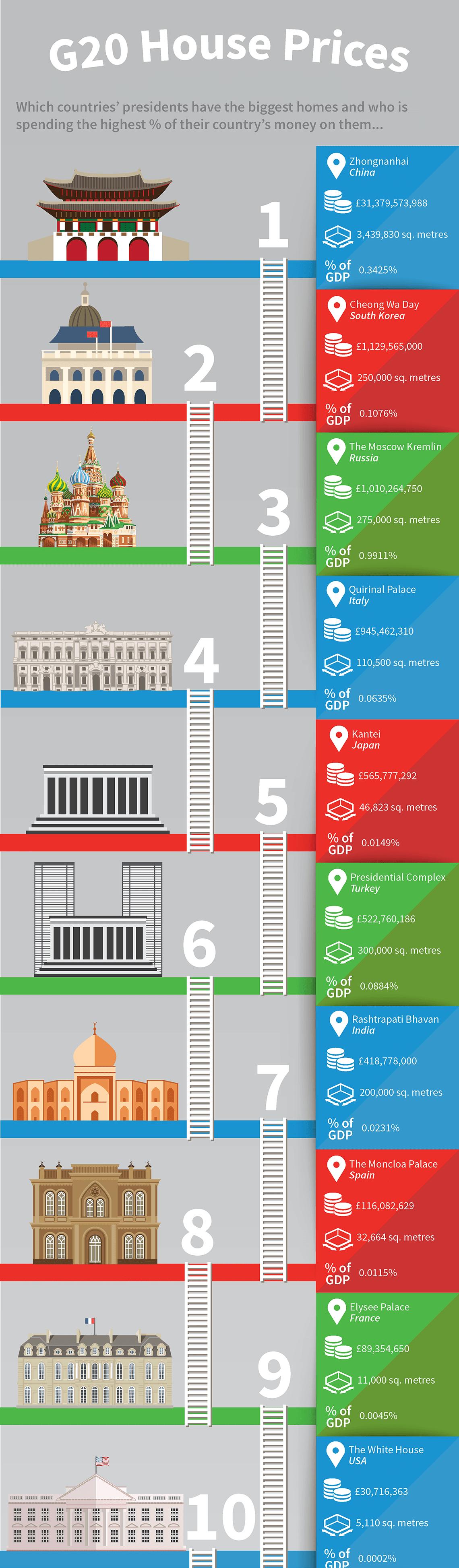 2016-12-07-g20-infographic-1
