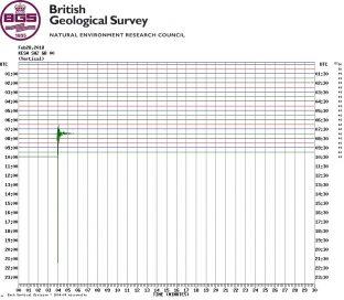 Землетрясение в Камбрии