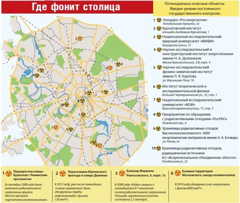 Общество: Радиоактивная Москва: где фонит столица рис 3