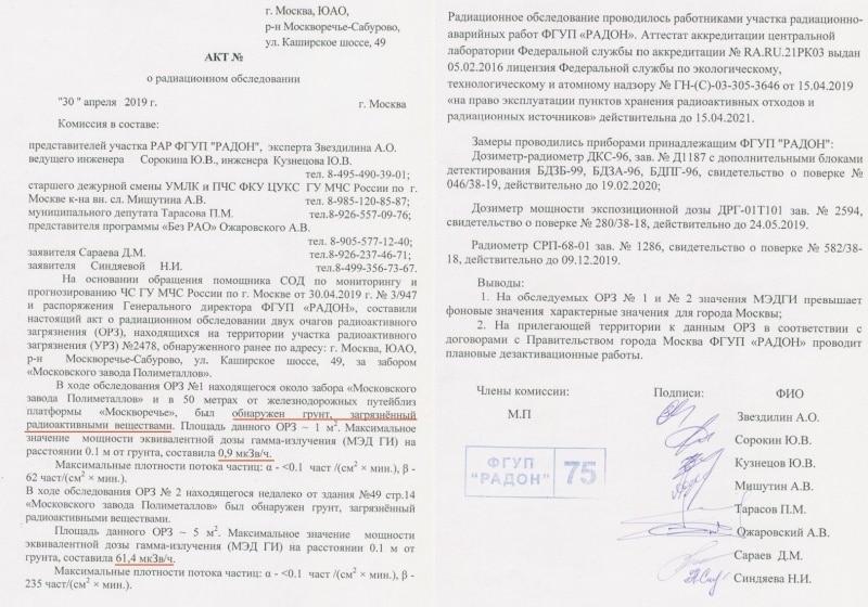 Общество: Радиоактивная Москва: где фонит столица рис 2