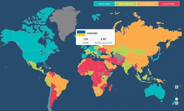 Общество: Украина поднялась в рейтинге экономической свободы на три позиции