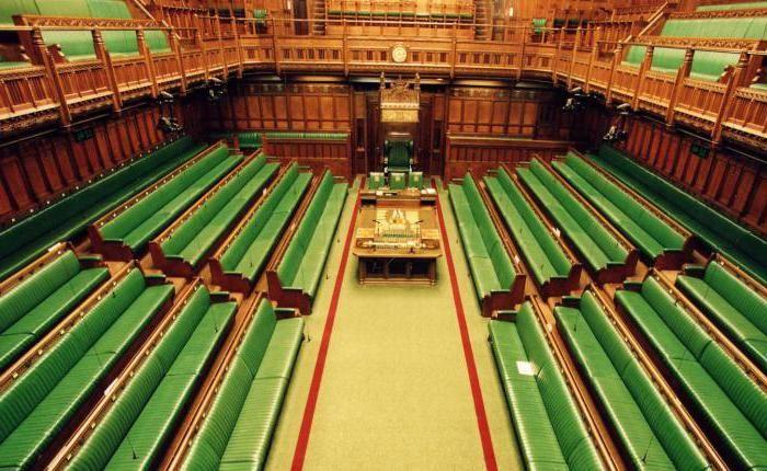 Общество: Британский парламент впервые в истории проведет заседание в Zoom