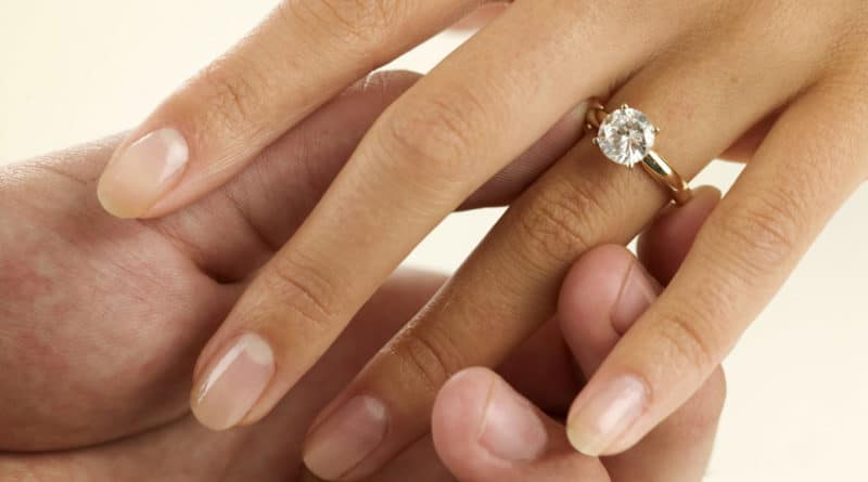 Здоровье и красота: Кольцо — любимое украшение