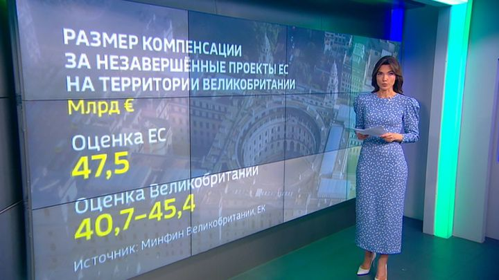 """Общество: Новости на """"России 24"""". За выход из ЕС Британия будет платить два десятилетия"""