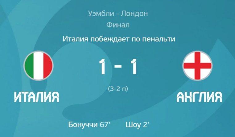 Общество: Италия - Англия 1:1 (3-2 п): Сборная Италии - новый чемпион Европы! и мира