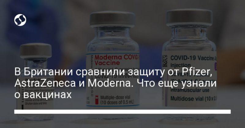 Общество: В Британии сравнили защиту от Pfizer, AstraZeneca и Moderna. Что еще узнали о вакцинах